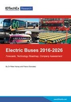 Electric Buses 2016-2026