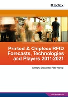 Printed and Chipless RFID Forecasts, Technologies & Players 2011-2021
