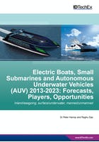Electric Boats, Small Submarines and Autonomous Underwater Vehicles (AUV) 2013-2023