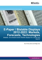 E-Paper / Bistable Displays 2012-2022: Markets, Forecasts, Technologies