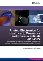 Printed Electronics for Healthcare, Cosmetics and Pharmaceuticals 2012-2022