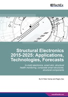 Structural Electronics  2015-2025: Applications, Technologies, Forecasts