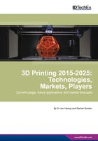 3D Printing 2015-2025: Technologies, Markets, Players
