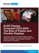 OLED Display Forecast 2015-2025: the Rise of Plastic and Flexible Displays