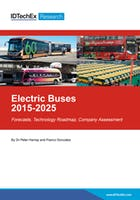Electric Buses 2015-2025