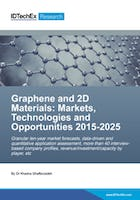 Graphene, 2D Materials and Carbon Nanotubes: Markets, Technologies and Opportunities 2015-2025