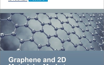Graphene market on the cusp of growth