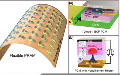 First flexible phase-change random access memory