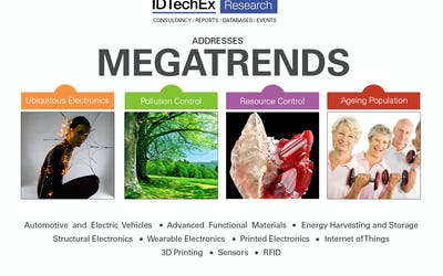 IDTechEx Research addresses global megatrends