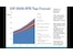 """alt=""""RFID 2015-2020: a review and outlook by IDTechEx Research"""""""