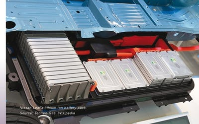 Lithium-ion batteries will dominate the battery business
