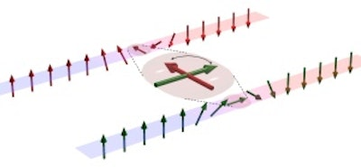 Spintronics: Hitting the wall