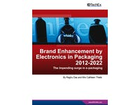 Electronic Brand Enhancement for CPG to Reach $1.7 Billion in 2022