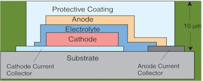 Ultrathin lithium rechargeable battery