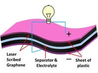 Graphene supercapacitor holding promise for portable electronics