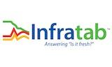 Infratab
