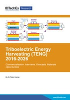 Triboelectric Energy Harvesting (TENG) 2017-2027