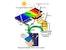 """alt=""""Hybrid system designed to harvest 'full spectrum' of solar energy"""""""