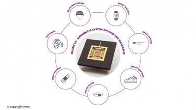 Energy-efficient biomedical sensor hub for wearable health application