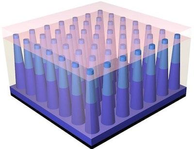 World record for nanowire solar cells