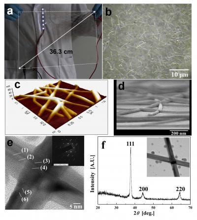 Supersonic spray yields new nanomaterial for bendable electronics