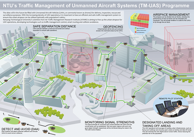 Singapore develops drone air traffic control system
