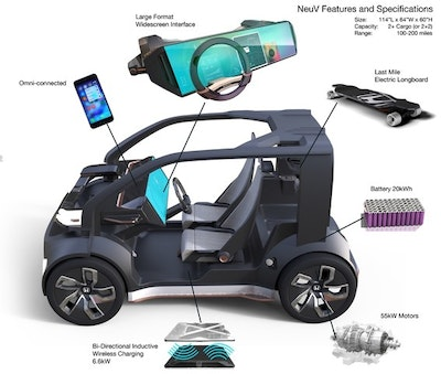 Honda introduces Cooperative Mobility Ecosystem