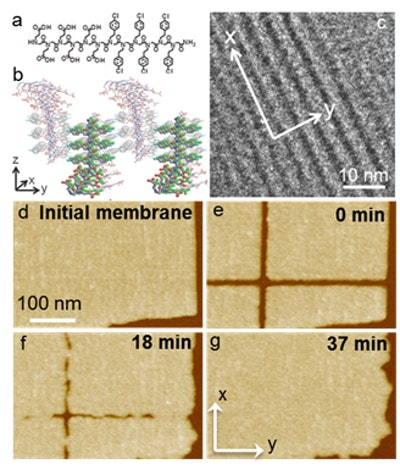 New thin films can self-repair following damage