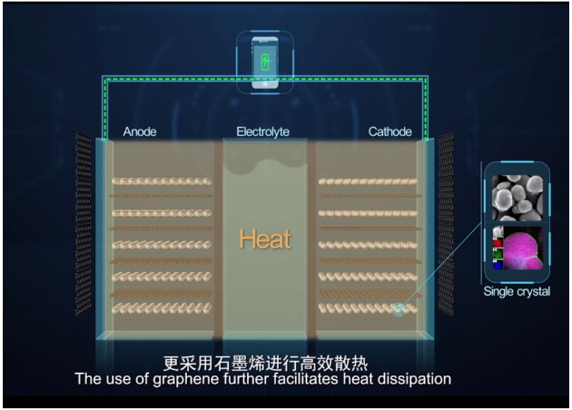 Future prospects of graphene by Birla Carbon - Featured Graphene Graphene Prospects