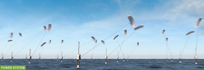 Airborne Wind Energy: sophisticated technology, primitive marketing