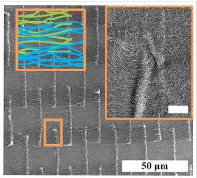 Nanotube structure strengthens thin films for flexible electronics