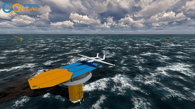 The technology of airborne wind energy - Part II the drone