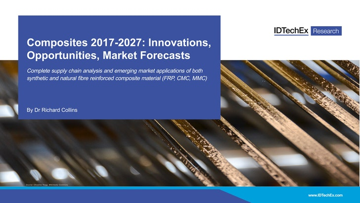 Composites 2017 2027 Innovations Opportunities Market Forecasts