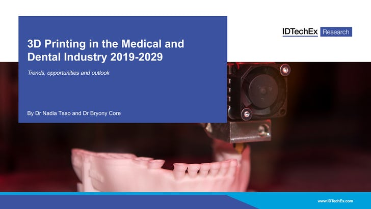 3D Printing in the Medical and Dental Industry 2019 - 2029