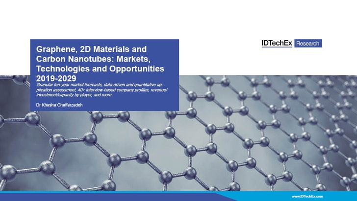 Graphene, 2D Materials and Carbon Nanotubes: Markets, Technologies and Opportunities 2019-2029