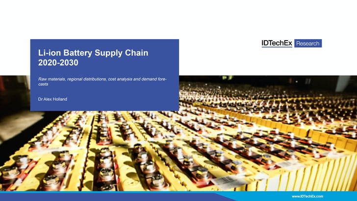 The Li-ion Battery Supply Chain 2020-2030