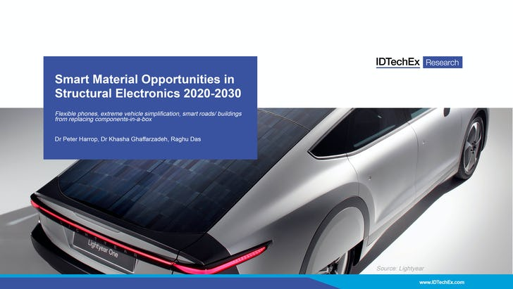Smart Materials Opportunities in Structural Electronics and Electrics 2020-2030
