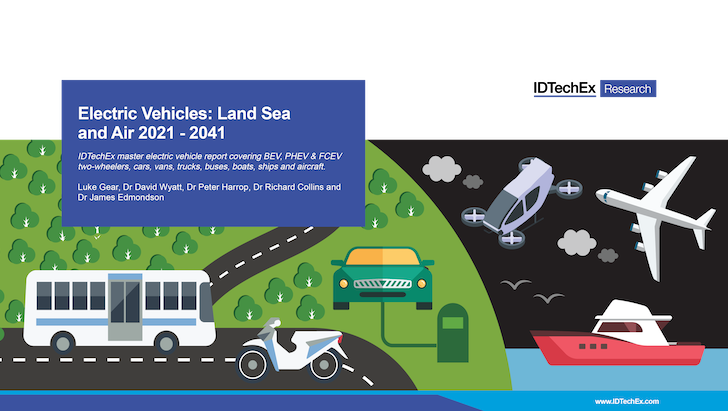 Electric Vehicles: Land, Sea and Air 2021-2041