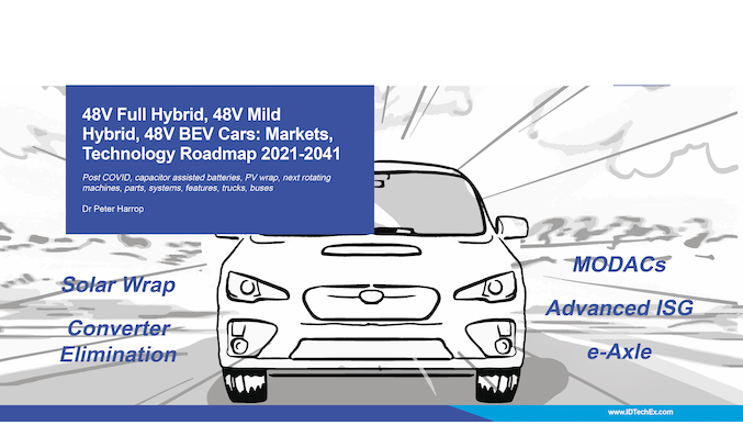 48V Full Hybrid, 48V Mild Hybrid, 48V BEV Cars: Markets, Technology Roadmap 2021-2041