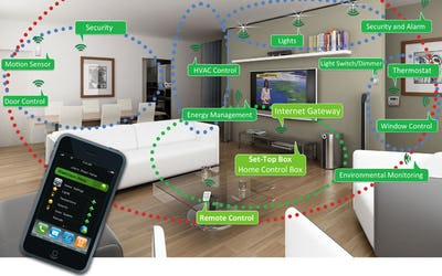 GreenPeak launches smart PIR sensor for smart home applications