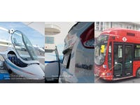 Webinar 9 June: Fuel Cell Vehicles 2015-2030
