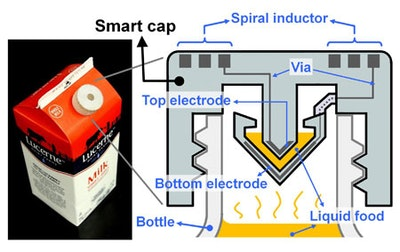 3D-printed smart cap uses electronics to sense spoiled food