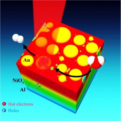 Light-harvesting nanoparticles, captures energy from hot electrons