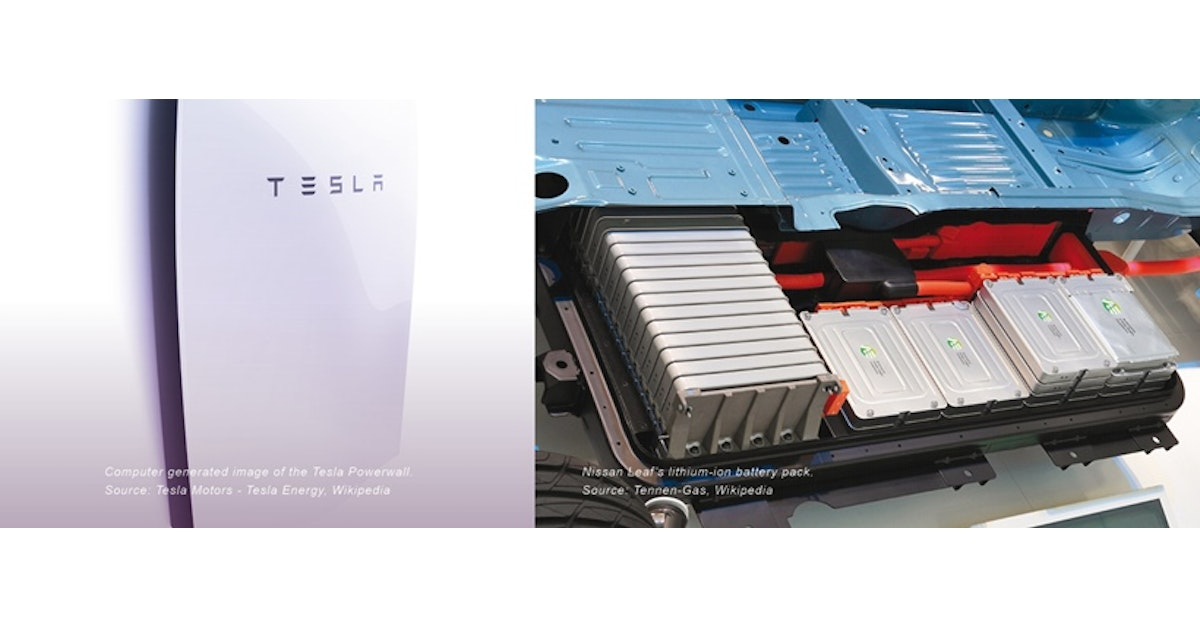 Webinar Tuesday 5 July - Lithium-ion Batteries   IDTechEx