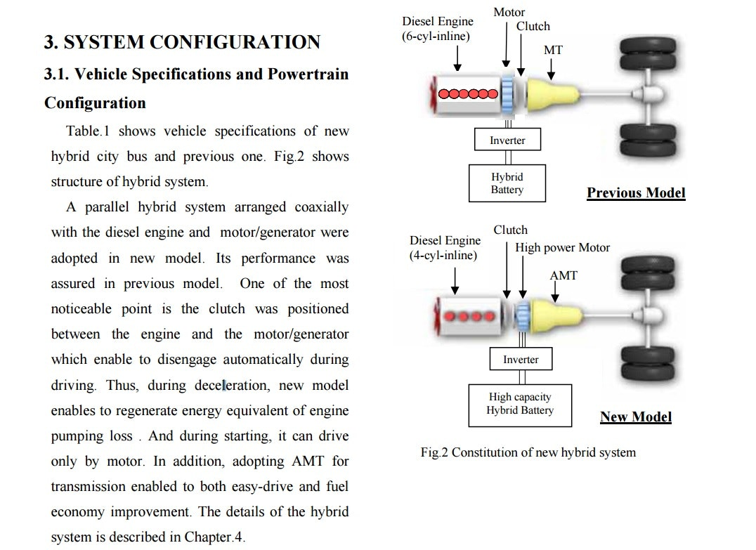 1999 Hino Engine Diagram Reinvent Your Wiring Diagrams Motors Advances Hybrid Buses Rh Idtechex Com 195 Ac Truck