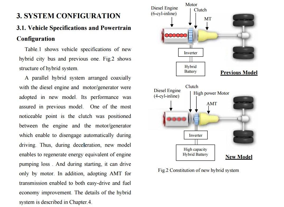 1999 Hino Engine Diagram Reinvent Your Wiring Diagrams Motors Advances Hybrid Buses Rh Idtechex Com 195 Ac Truck