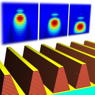 Metamaterial more efficient at capturing sunlight