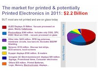Printed Electronics: What can we do better?