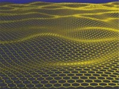 New cooperation in graphene composite materials started