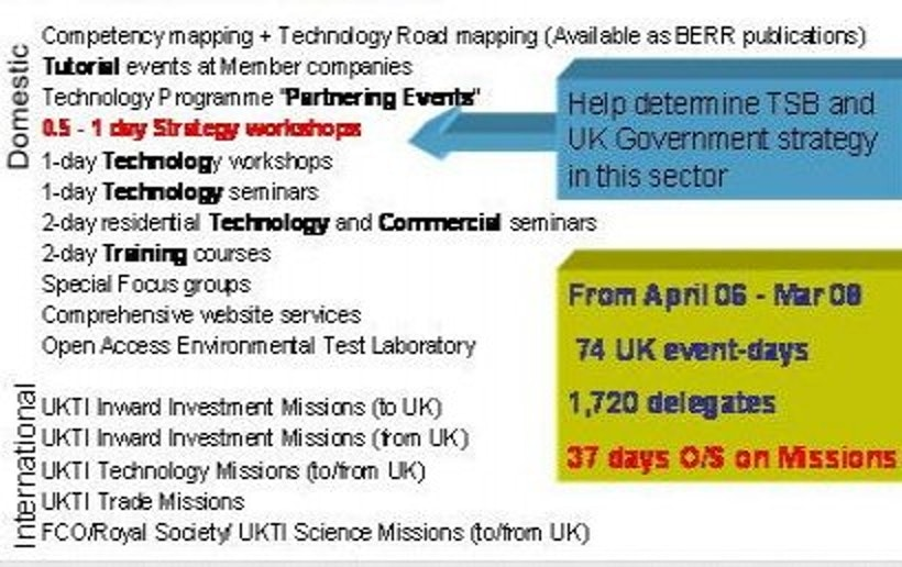 uk chemical sector initiative part two printed electronics world
